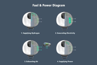 Media-alert-doosan-fuel-power-diagram-small.jpg